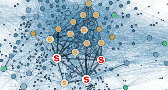 Analyse de réseaux sociaux et renseignement