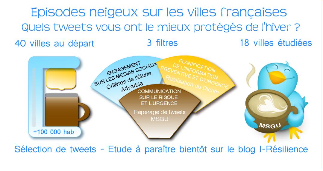 Tweets MSGU grandes villes françaises hiver 2012/2013