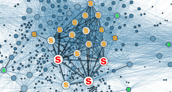 L'analyse de réseaux social dans le renseignement